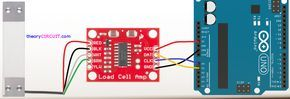 Share on Tumblr Electronic weighing machine uses load cell to measure the load or pressure produced by the load, here most load cells are follows the method of strain gauge, Which converts the pressure (force) into an electrical signal, these load cells have four strain gauges that are hooked up in a Wheatstone bridge formation. When we apply load the strain gauge resistance will change and hence the output voltage from the load cell get changes by the way we can measure the load value…