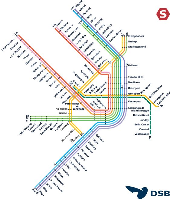 Nice metro map of Copenhagen, Denmark