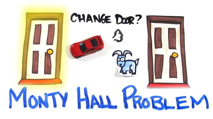 The Monty Hall Problem - Explained (+playlist)