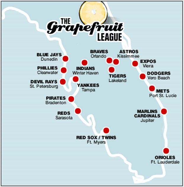 Major League Baseball (MLB) Spring Training in Kissimmee, Florida. The Grapefruit League