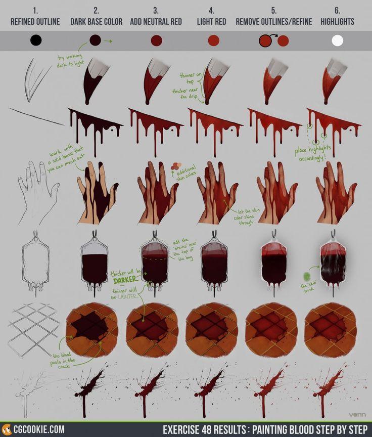 Exercise48_StepbyStep_Blood