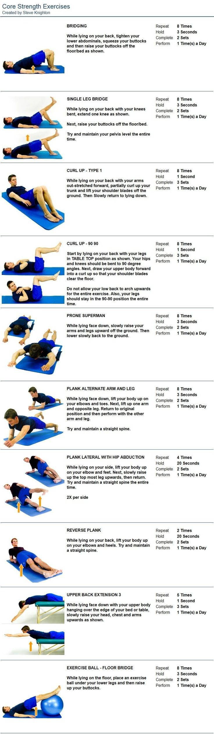 Core Strength Exercises ... Nottinghill Chiropractic