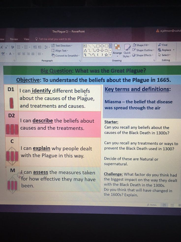 """Claire Johnson on Twitter: """"I ❤️SOLO! Students own learning & aspire to mastery. Having a massive impact in low ability yr 9 #solotaxonomy @rushden_academy @Towers2Lee https://t.co/lrPlPXE1Bt"""""""