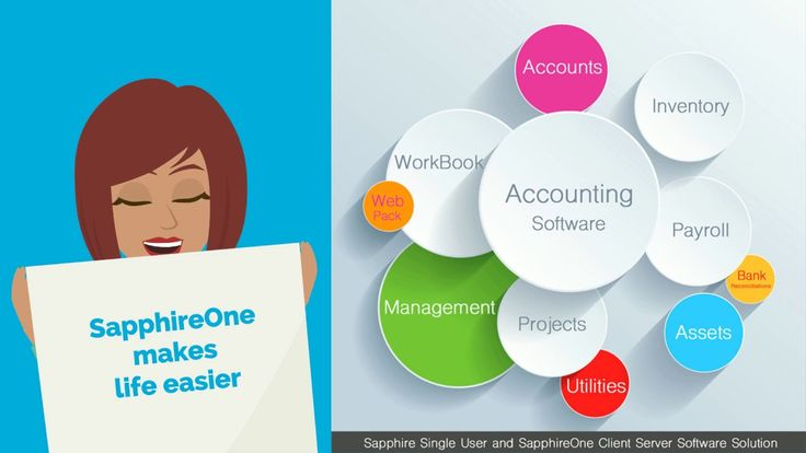 SapphireOne Intro Video - An ERP, CRM and Business Accounting Software    SapphireOne ERP business accounting software includes Financial, Accounting, Assets, Project, Document Management, HR, Payroll and CRM in the one. SapphireOne is for serious business. Try a live demo today. Visit - https://www.sapphireone.com