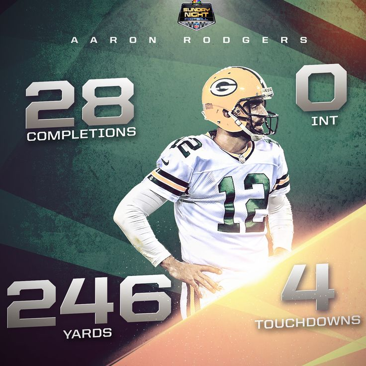 NFL Sunday Night Football Social Media Graphics 2 on Behance