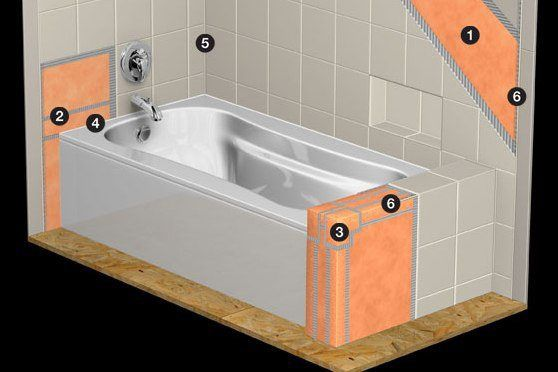 Tile Bath Surround - System Components - Schluter-Systems - Designed for moisture control.