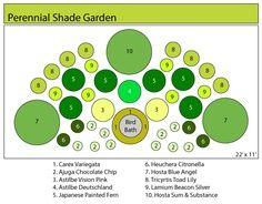 geplanter perrenialer schattengarten | Bild Detail für mehrjährige Schatten Garten Layout …