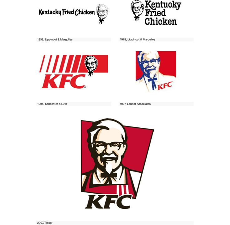 Take a look at the logo life histories of 100 famous logos.