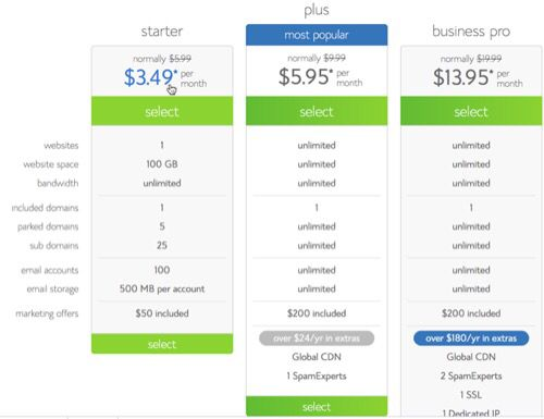 Which #Bluehost Shared #Hosting Plan Is Best For #wordpress