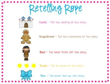 Retelling Rope Printables