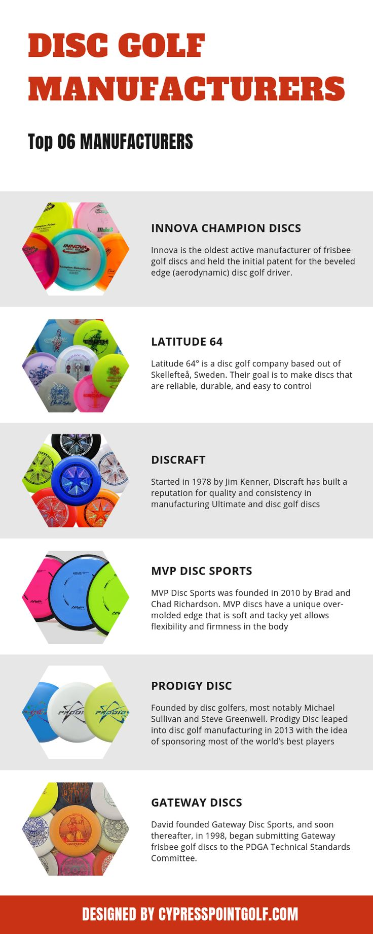 Disc golf manufacturers disc golf disc golf game