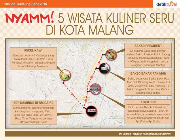 Nyamm! 4 Wisata Kuliner Seru di Kota Malang