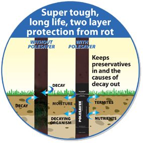 Utility Pole Protectors | Protect Utility Poles From Rotting