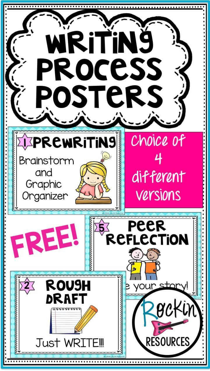 Free Writing Process Posters to help your students in their writing.  Prewriting, Rough Draft, DARE to Revise, CUPS to Edit, Peer Reflection, Final Copy.  Put them on the wall or in your wriitng center!