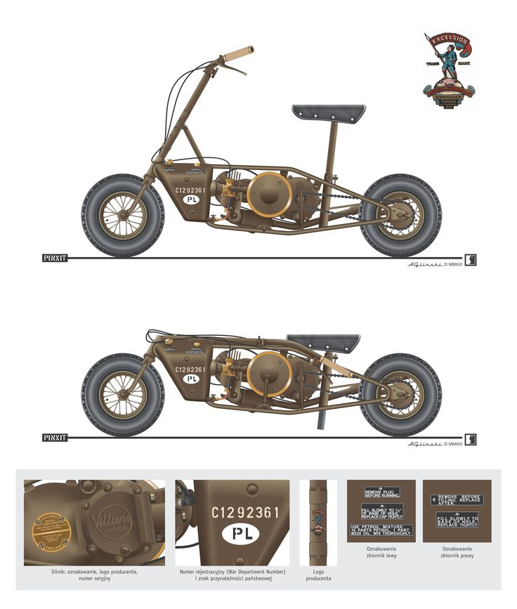Excelsior Welbike 98 cc, parascooter, 1st Polish Independent Parachute Brigade 1941-1947. Colour plate (rys.) A.Glinski
