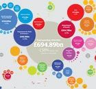 Data journalism and visualization from The Guardian