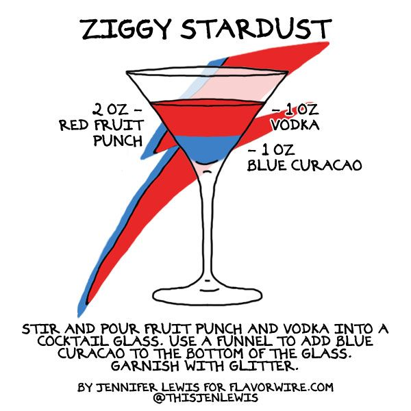 Cocktails inspired by David Bowie: Ziggy Stardust #davidbowie #ziggystardust #davidbowieismyhero