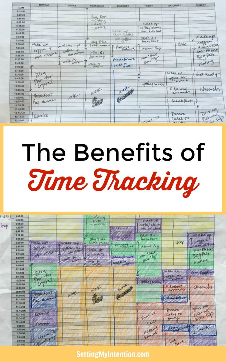 The benefits of time tracking and how to get started #productivity #timetracking