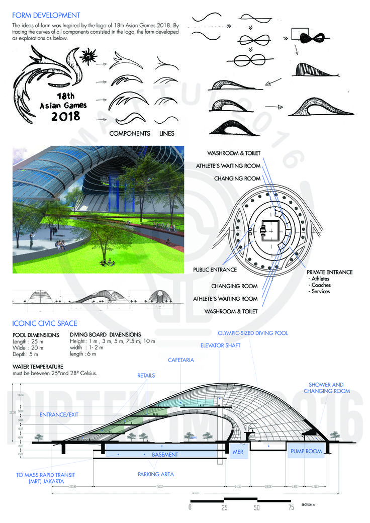 THAMRIN AQUATIC CENTER 2/4_Prisca Winata_Arsitektur 2013