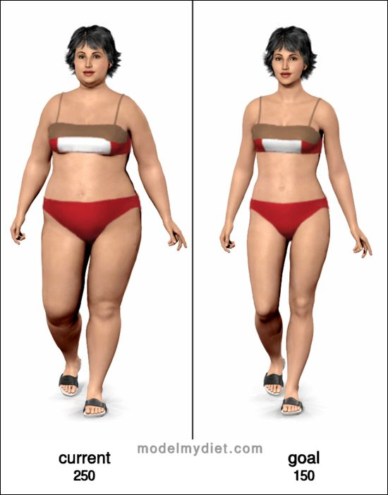 Rock out with your new body using our weight loss simulator. #weightloss #sidebyside