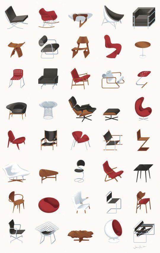 mid-century modern furniture.