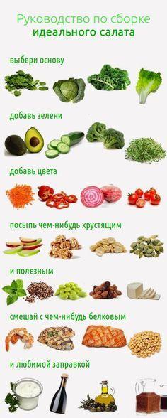 Собери свой салат | Здоровое питание