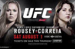 MMA Rankings: UFC 190 - Ronda Rousey Vs. Bethe Correia