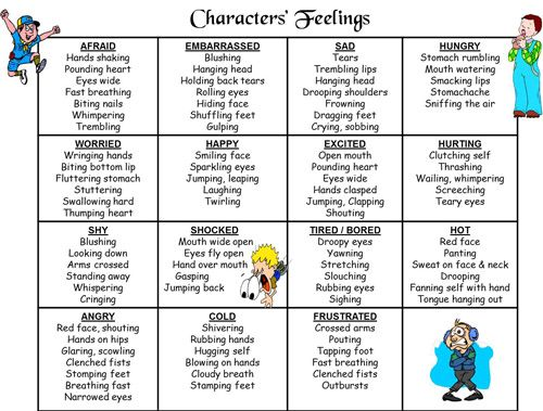 10 best Letu0027s Write! images on Pinterest Writing prompts, Daily - feeling chart