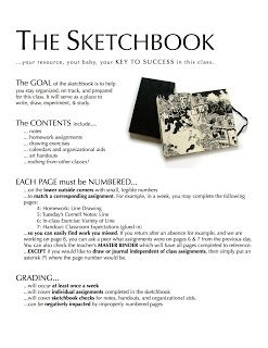 Project ART-A-DAY: Lesson: Elements and Identity Sketchbook Cover. Sample of page to create for students.