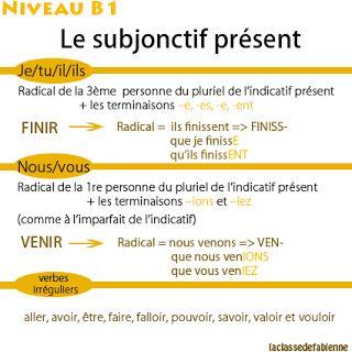 La classe de Fabienne: Le subjonctif présent