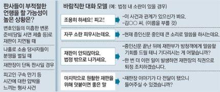 '법정 암행어사... :: 네이버 뉴스