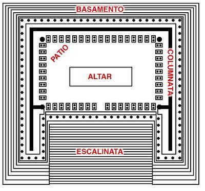 Altar de Zeus en Pérgamo (planta) | Arte griego, época helenística (s. III-II a.C.)