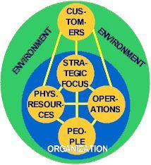 5successfactors