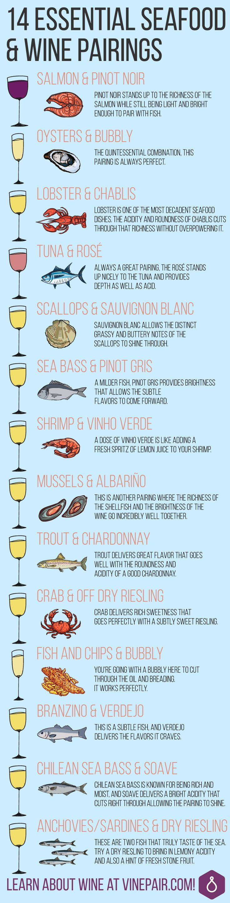 Wine Pairings For 14 Of The Most Popular Seafood Dishes [Infographic] | VinePair