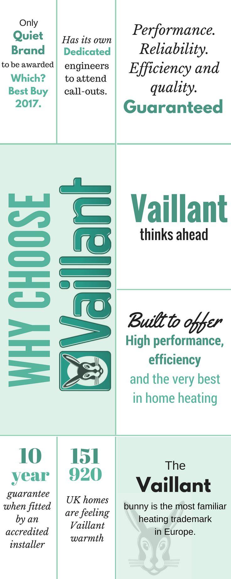 16 best boilerexpert.com images on Pinterest | Website, Boiler and ...