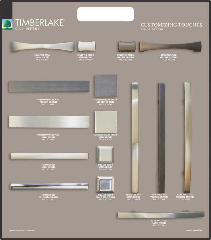 7 best images about Cabinet Hardware on Pinterest ...