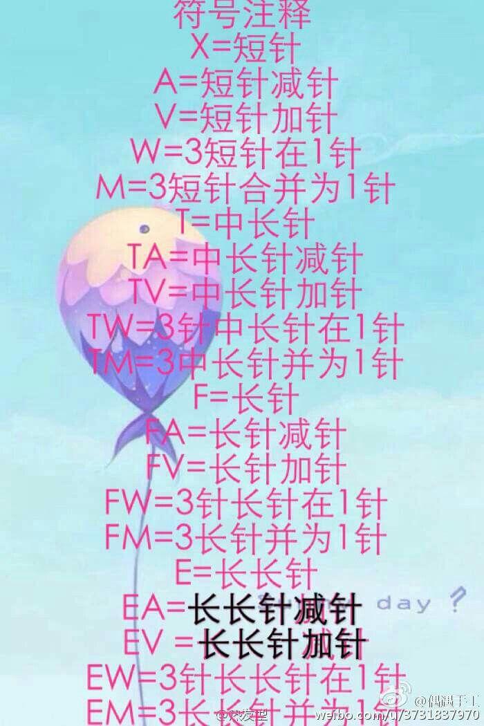 中文图解翻译
