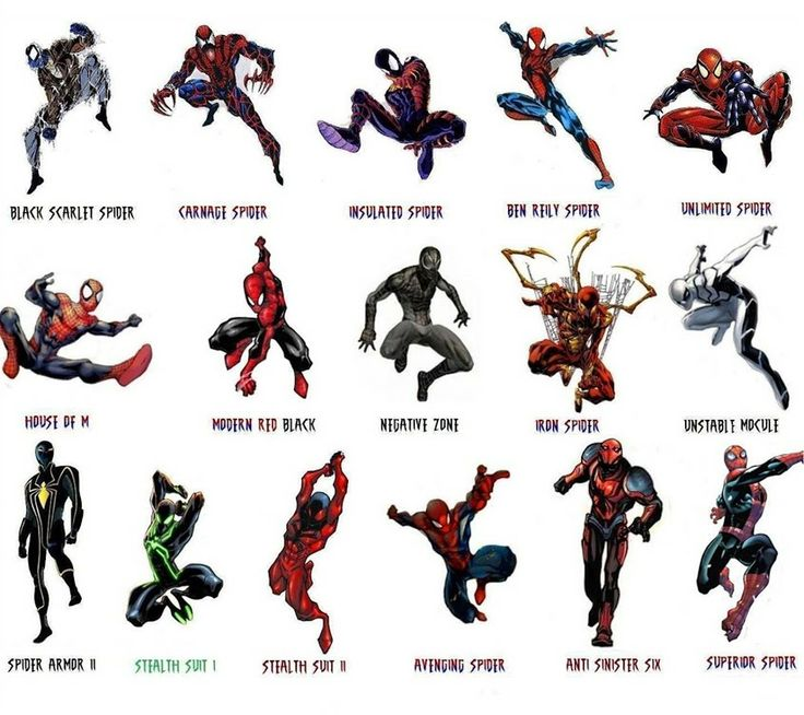 The many costumes of Spider,Man