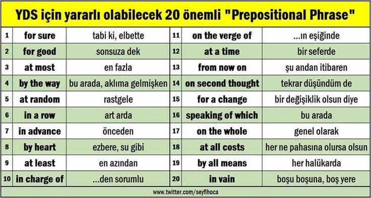 yds-için-önemli-prepositional-phraseler.jpg (750×400)