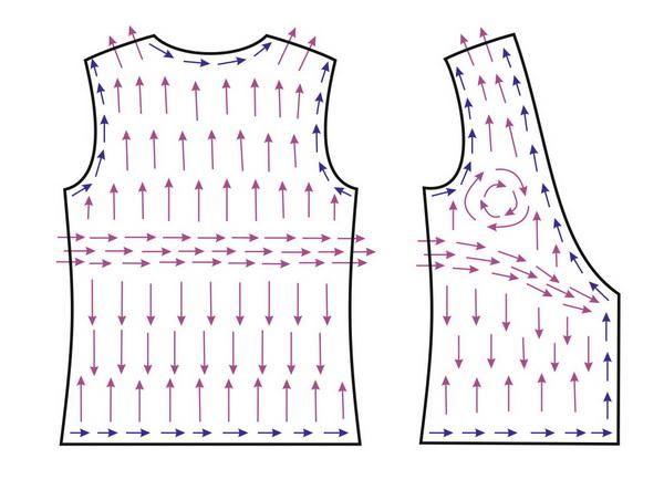 Двигаемся дальше - следующим этапом будет однослойная раскладка. Она самая управляемая и открывает широкое поле для экспериментов. Можно использовать малое количество шерсти; в некоторых случаях шерсть служит просто связующим звеном между различными типами волокон (так называемый 'сэндвич'), например: вискоза, лён, бамбук, крапива, шёлк, шёлковые платочки и т.д. Таким способом создаются самые нев…