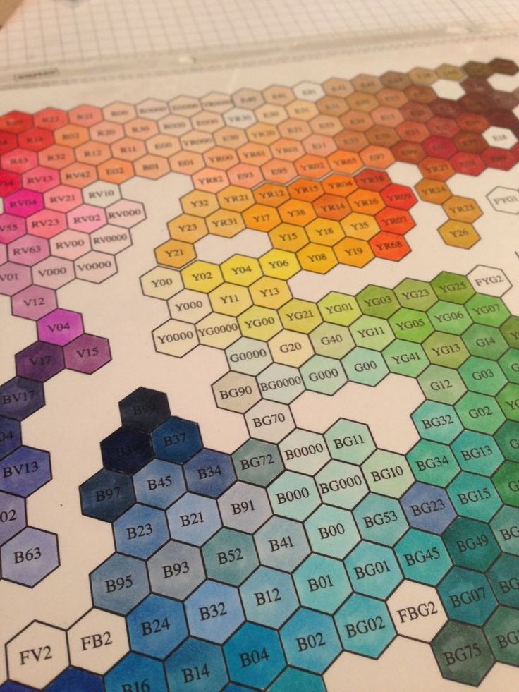 Copic hex chart.I would use this to keep track off what ones I have and don't have.