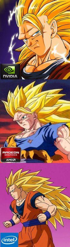 Goku ss3 segun tarjeta grafica