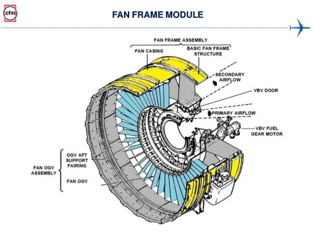 208 Best Turbine Powered Images On Pinterest Airplanes Jet Engine