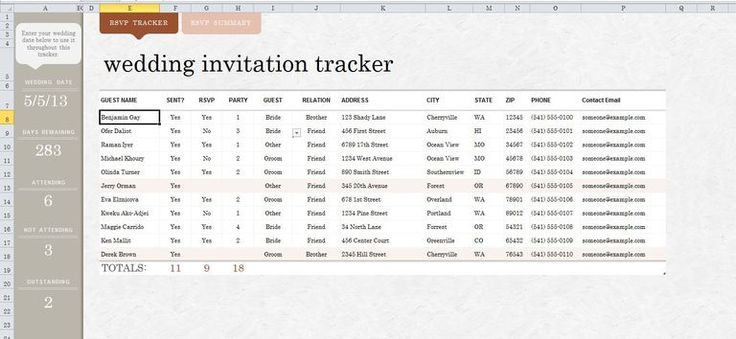 A wedding guest list template in Excel