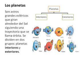 Menta m s chocolate recursos para educaci n infantil proyecto el universo proyecto el - Caracteristicas de los planetas interiores ...