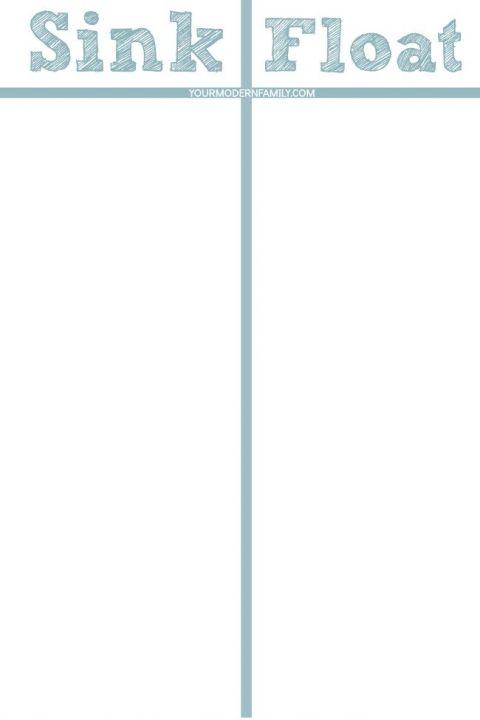 SINK FLOAT CHART