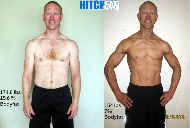 Workouts for fast weight loss photo 2