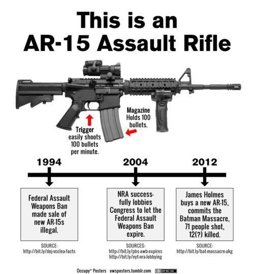 Best Gun Safety Now Images On   Gun Control