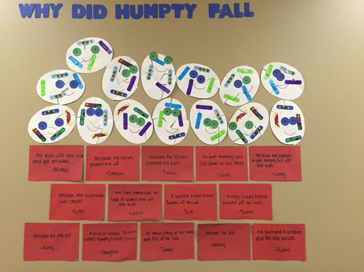 The kids put Humpty Dumpty back together with bandaids and then wrote their reason why he fell off the wall on a brick.