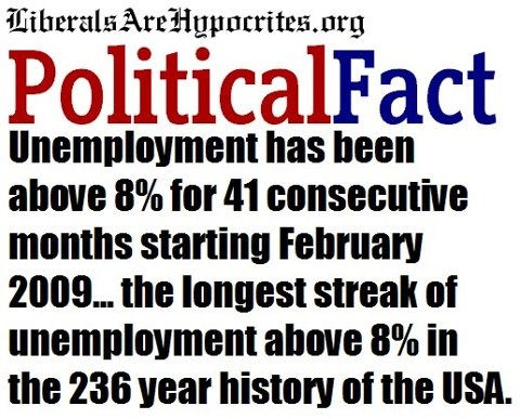Unemployment has been above 8% for 41 consecutive months... Thanks to Obama and his Democrat friends for that new record.